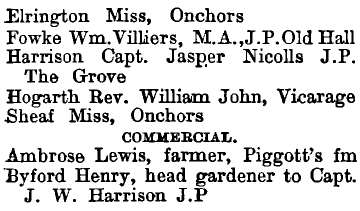 Great Saling 1895 directory - list of names