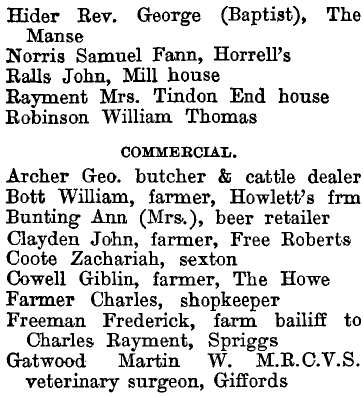 Great Sampford 1895 directory - list of names