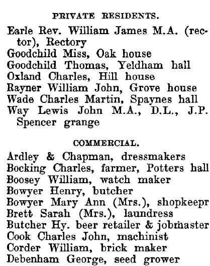 Great Yeldham 1895 directory - list of names