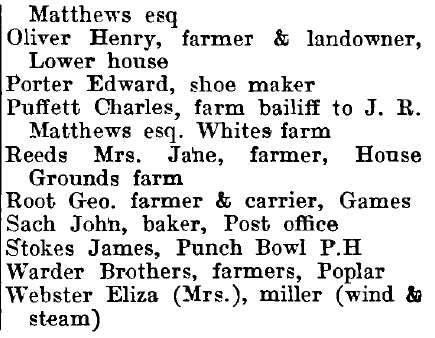 High Easter 1895 directory - list of names