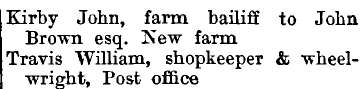 North Shoebury 1895 directory - list of names