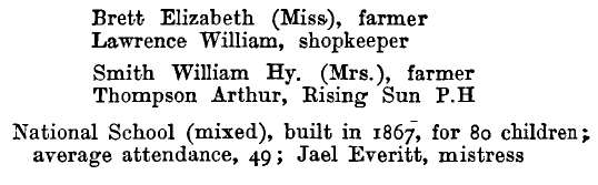 Salcott 1895 directory - list of names