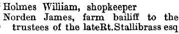 Shopland 1895 directory - list of names