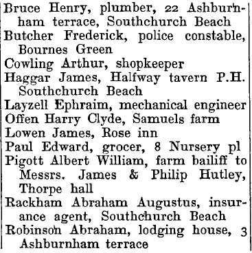Southchurch 1895 directory - list of names
