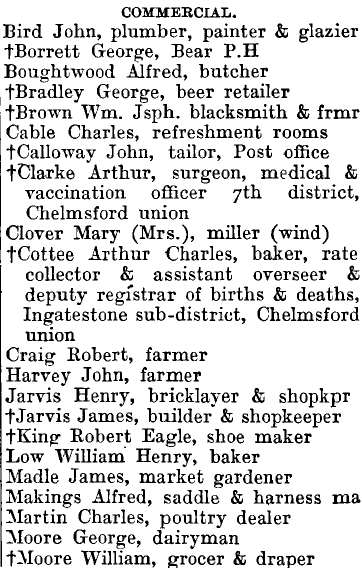 Stock 1895 directory - list of names