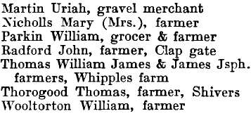 Stondon Massey 1895 directory - list of names