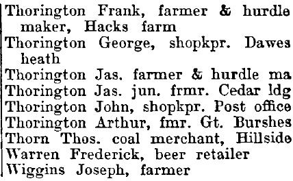 Thundersley 1895 directory - list of names