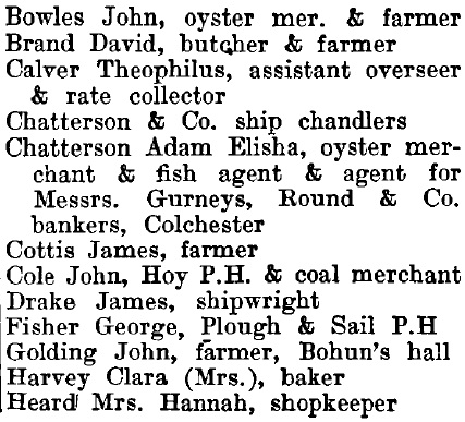 Tollesbury 1895 directory - list of names