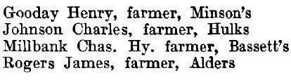 Willingale Spain 1895 directory - list of names