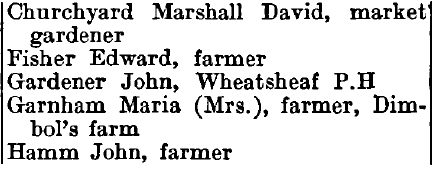 Wrabness 1895 directory - list of names